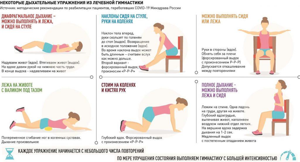 Дыхательная гимнастика при коронавирусе. Лечебная гимнастика
