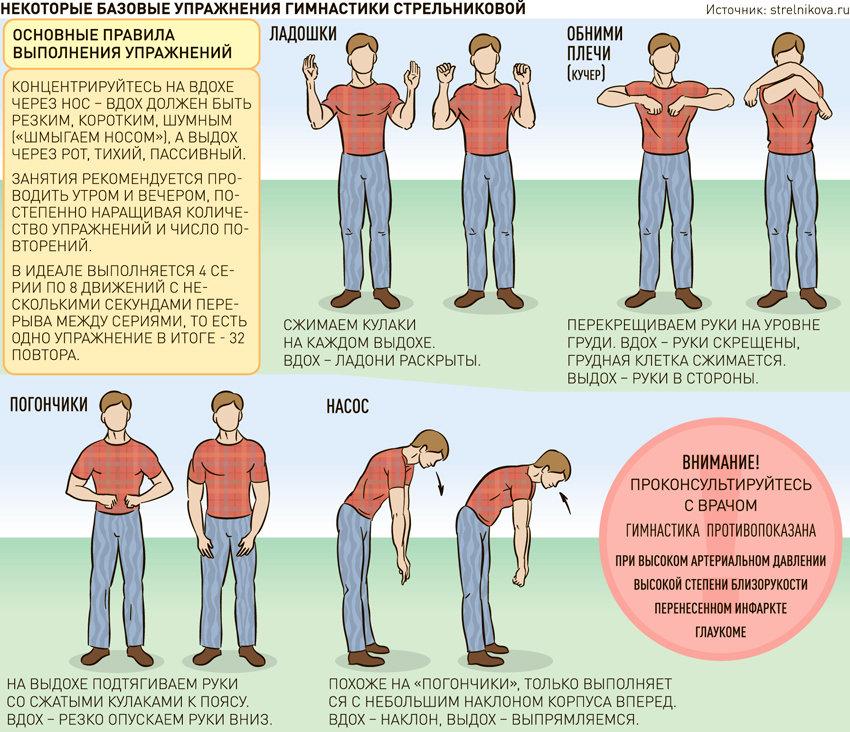 Дыхательная гимнастика при коронавирусе. Базовые упражнения гимнастика Стрельниковой.